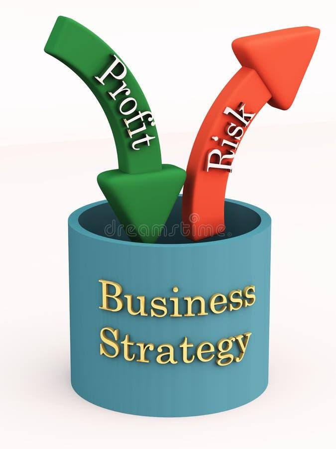 Business risk profit