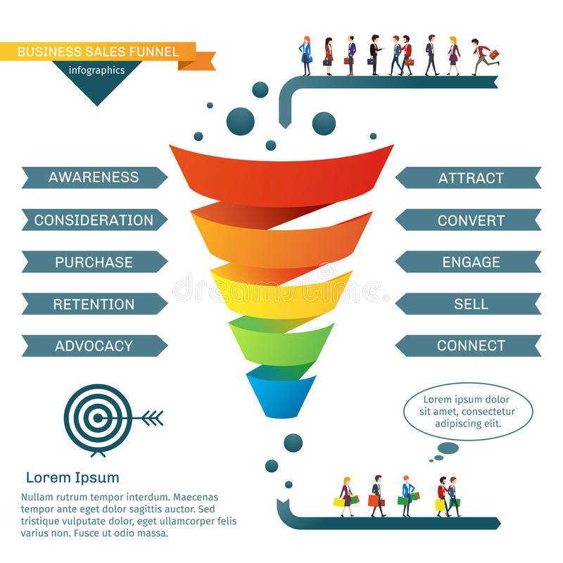 Business sales funnel vector infographics vector illustration