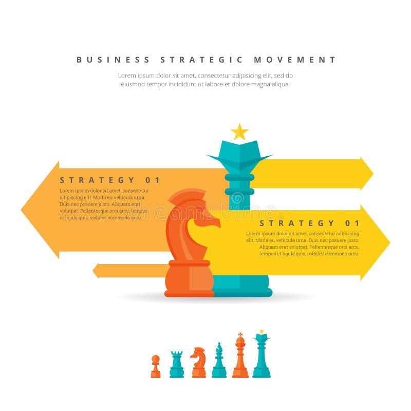 Business Strategic Movement. Vector illustration of business strategic movement concept royalty free illustration