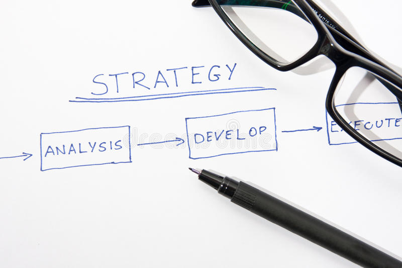 Business strategy. Chart on paper with pen and geek style glasses stock photo