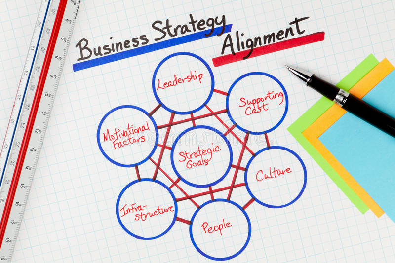 Download Business Strategy Alignment Methodology Diagram Stock Image - Image: 17881263