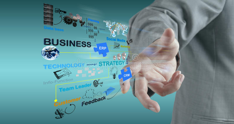 Business strategy concept. Sign symbol stock photos