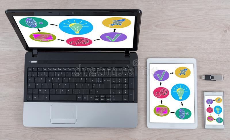 Business strategy concept on different devices. Business strategy concept shown on different information technology devices stock images