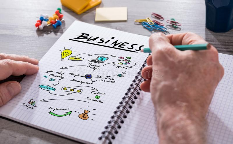 Business strategy concept on a notepad stock images