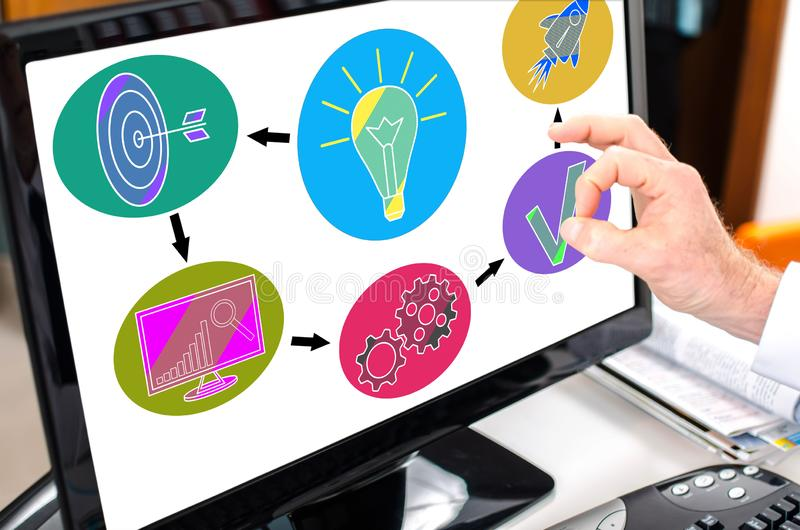 Business strategy concept on a computer monitor. Business strategy concept shown on a computer screen stock image