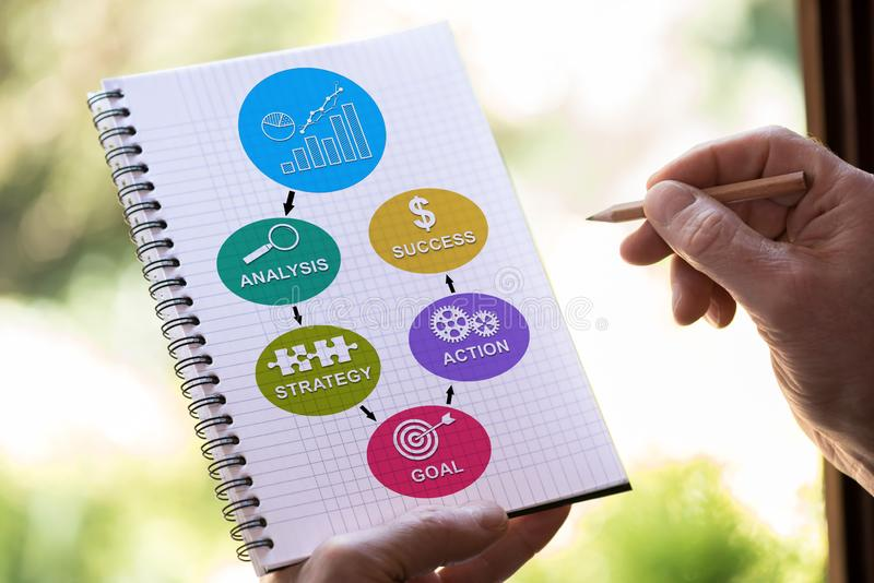 Business strategy improvement concept on a notepad. Hand drawing business strategy improvement concept on a notepad royalty free stock image