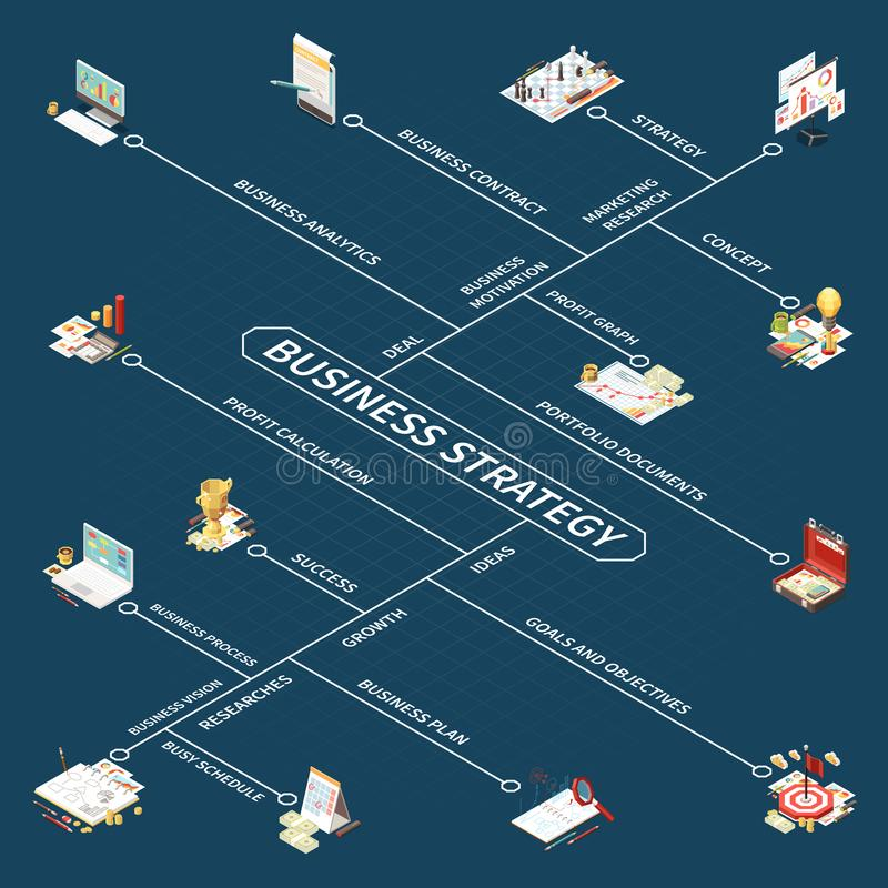 Business Strategy Isometric Flowchart royalty free illustration