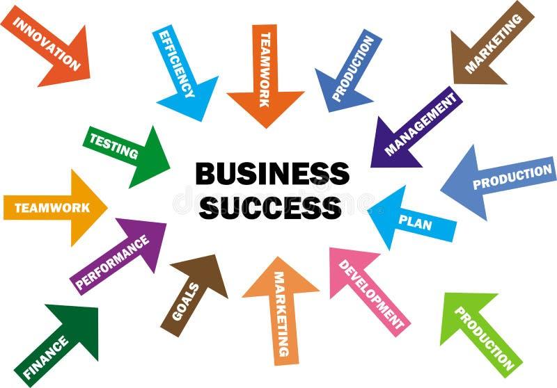 Business success diagram royalty free illustration