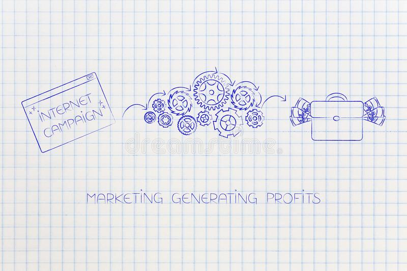 Internet campaign pop-up being processed by gearwheels into bag. Business success mechanisms conceptual illustration: internet campaign pop-up being processed by stock images