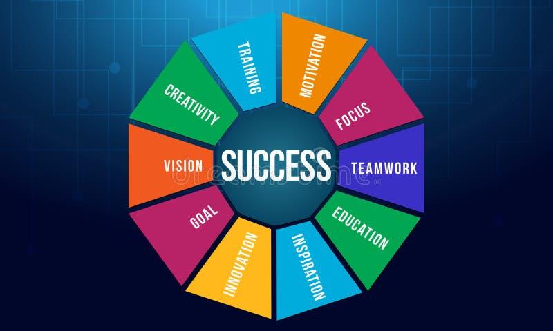 Business success scheme graphic with blue backgorund.  vector illustration