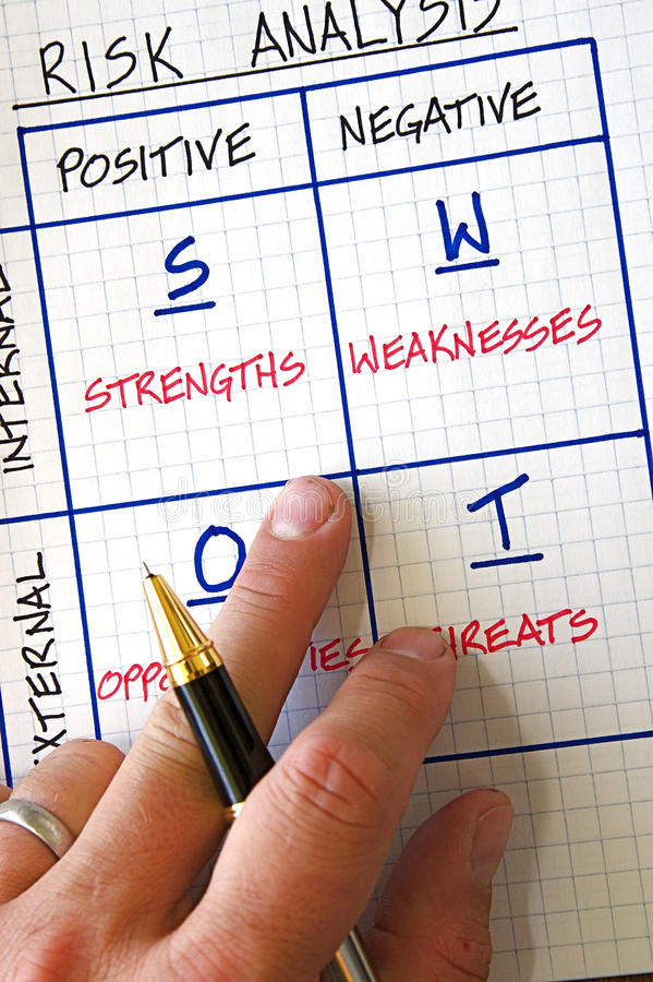 Business SWOT Analysis. Business strategy graphs and SWOT analysis stock image