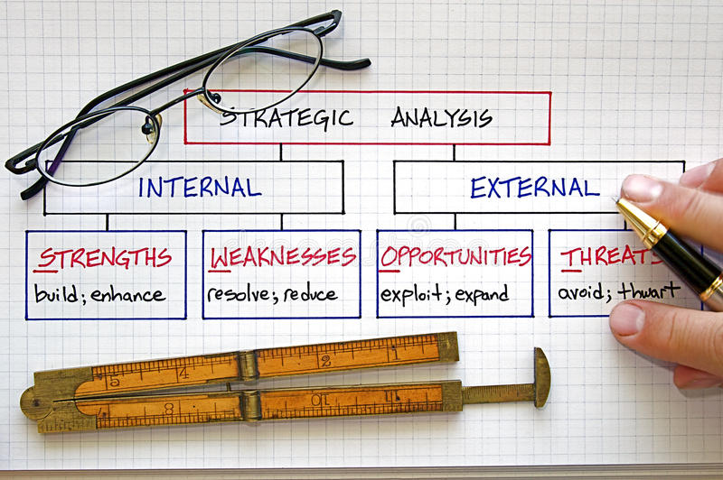 Business SWOT Analysis. Business strategy graphs and SWOT analysis stock photography
