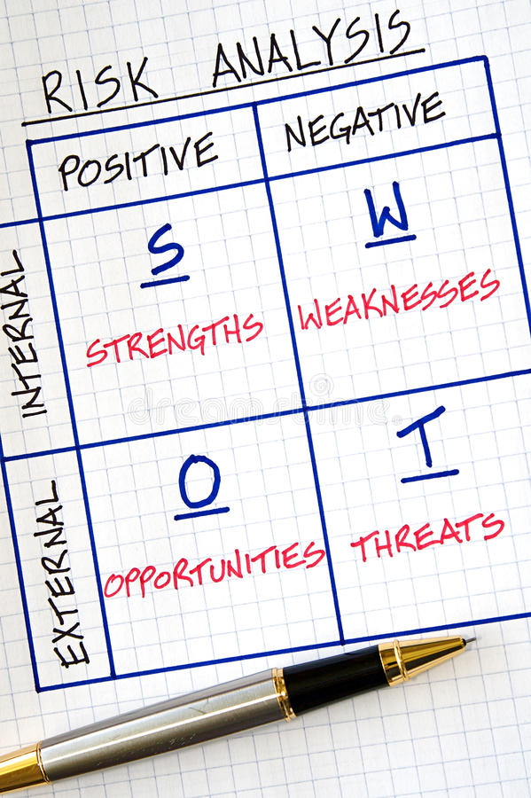 Business SWOT Analysis. Business strategy graphs and SWOT analysis stock images