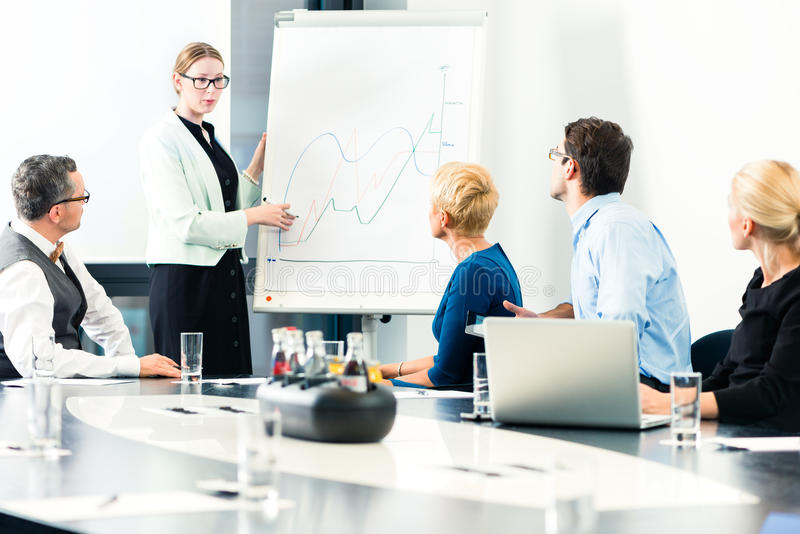 Business - team presentation on whiteboard stock image