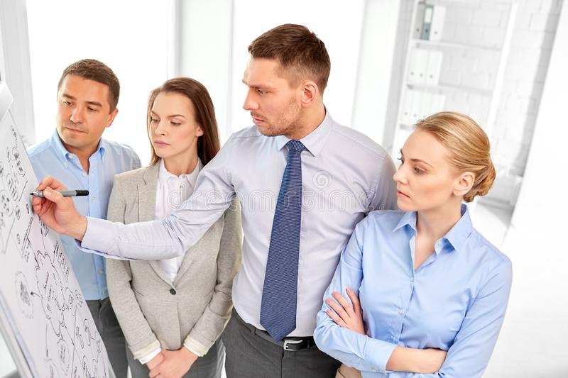 Business team with scheme on flip chart at office royalty free stock images