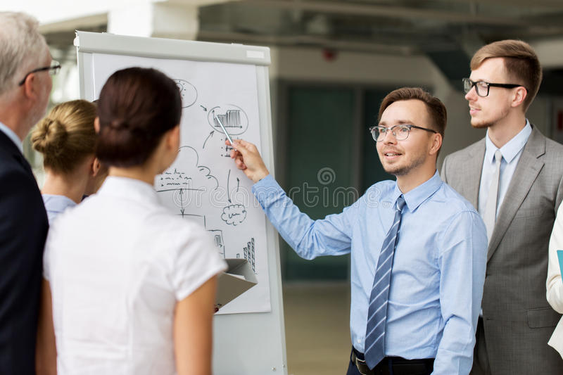 Business team with scheme on flip chart at office. People, planning and strategy concept - business team with scheme on flip chart at office royalty free stock photo
