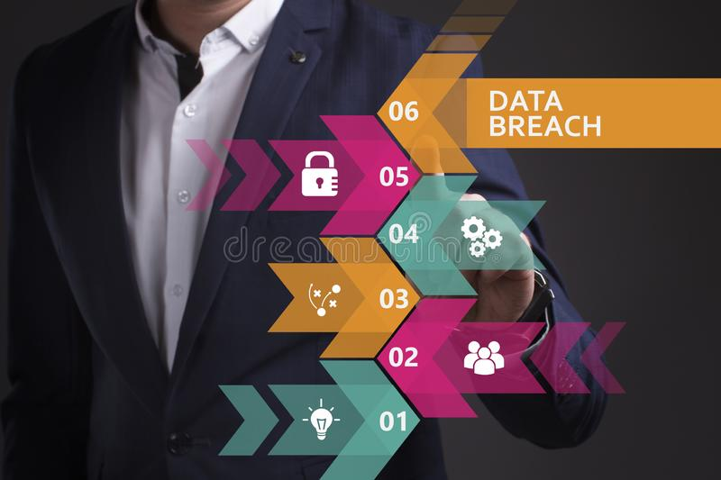 Business, Technology, Internet and network concept. Young businessman working on a virtual screen of the future and sees the. Inscription: Data breach stock images