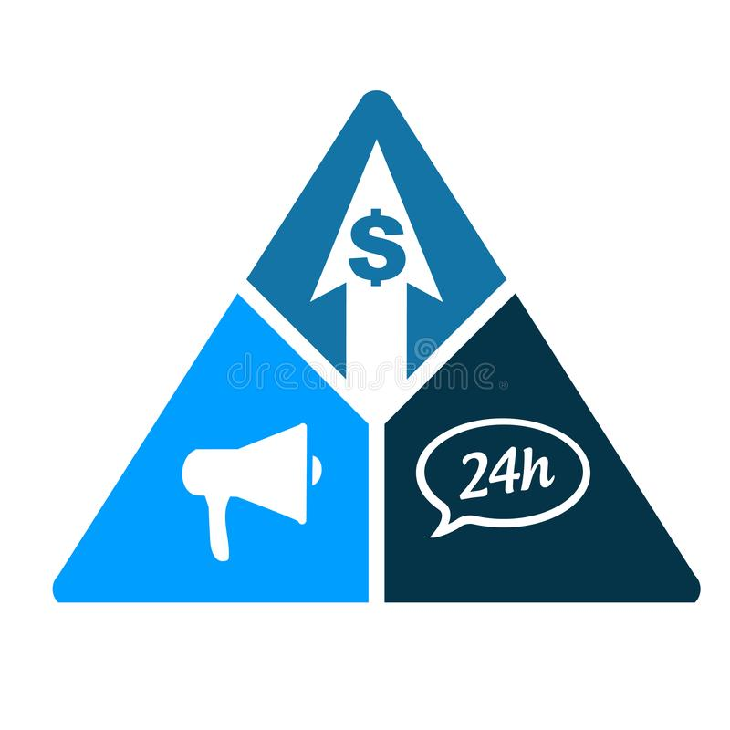 Business triangle, loudspeaker, 24 hour service and dollar royalty free illustration