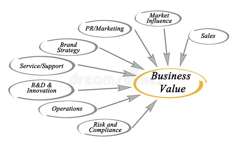 Business value vector illustration