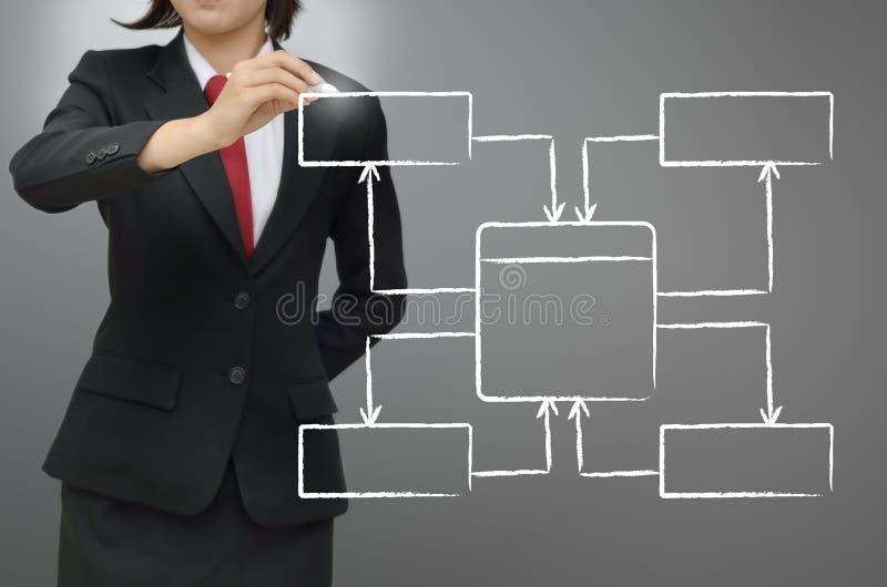 Business woman drawing data flow diagram. Close up Business woman drawing data flow diagram stock illustration