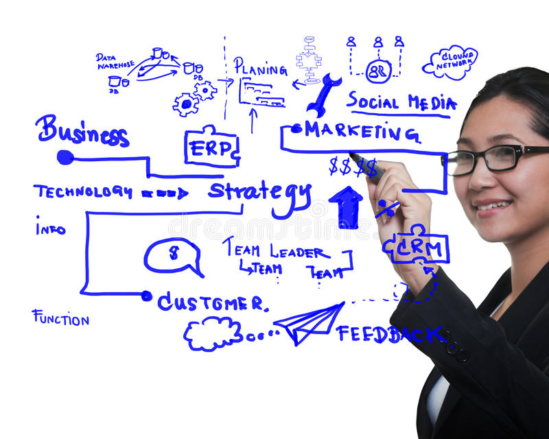Business woman drawing idea of business process royalty free stock photo