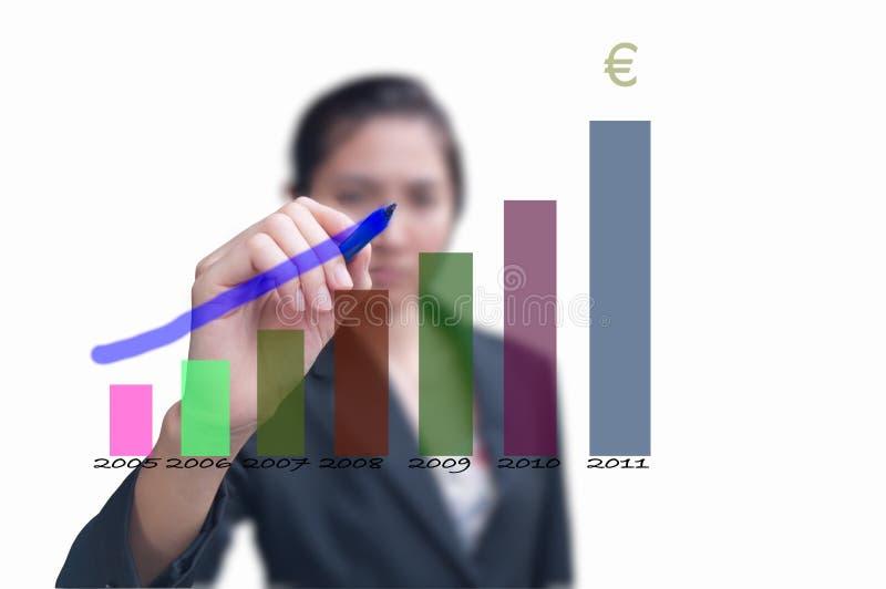 Business woman drawing increasing graph stock photo