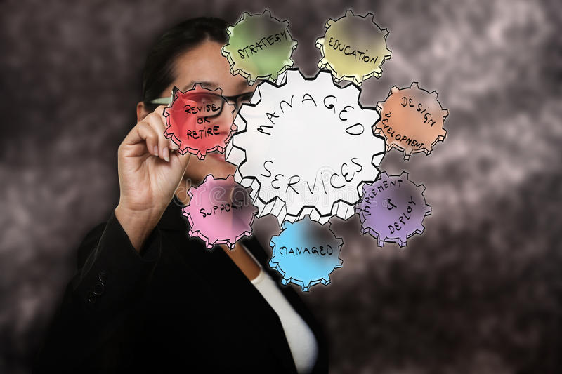 Business woman drawing managed services stock image