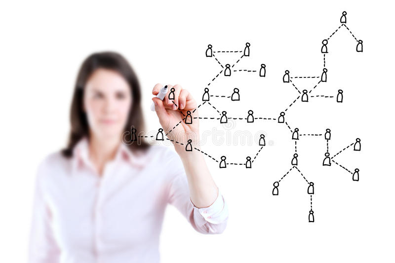 Business woman drawing Social Network Concept. Young business woman drawing Social Network Concept, white background stock images