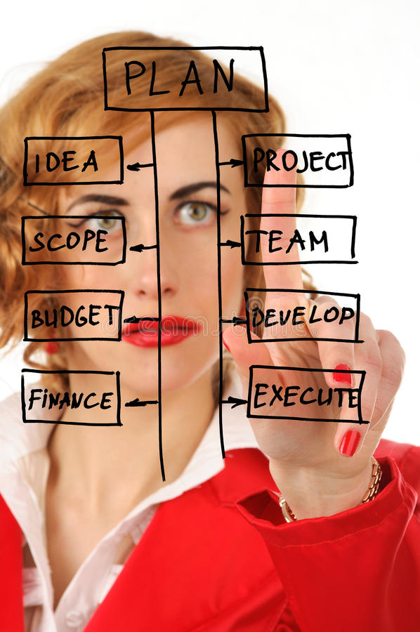 Download Business woman draws stock image. Image of project, drawing - 30370425