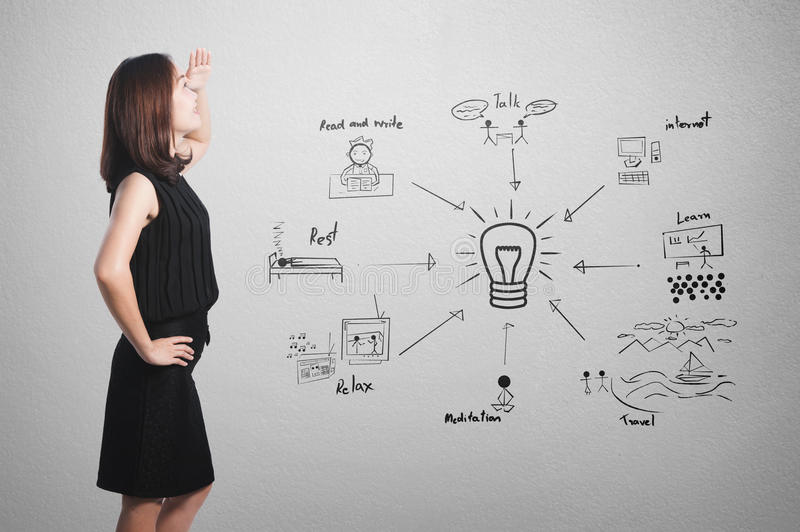 Business woman looking on idea bulb concept on wall for text and stock photos