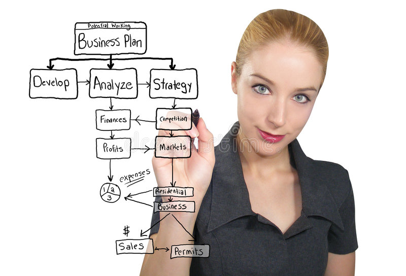 Business Woman Writing Plan. A business woman is writing a business plan and looking into the camera on a white, isolated background stock photography