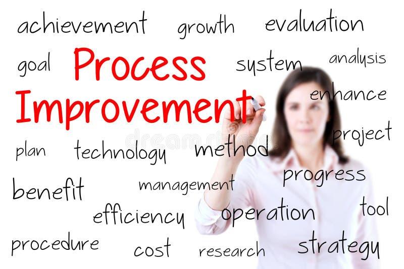 Business woman writing process improvement concept stock photos