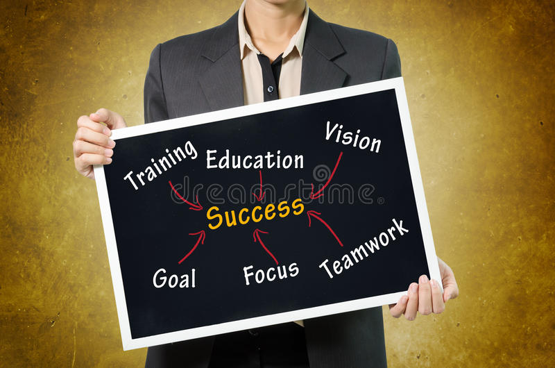 Business woman writing success concept by goal, vision, teamwork. Focus, training, in Black chalkboard on wall Background stock images