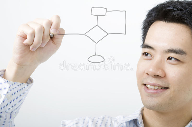 Businessman. Asian business man smiling and drawing flowchart royalty free stock photography