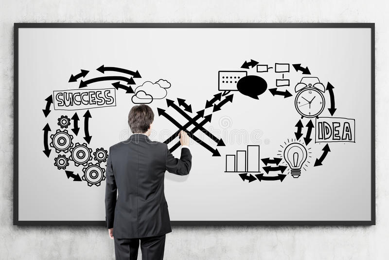 Businessman in black suit drawing infinity startup sketch. Rear view of businessman working at infinity startup sketch on whiteboard. Concept of never ending royalty free stock photo