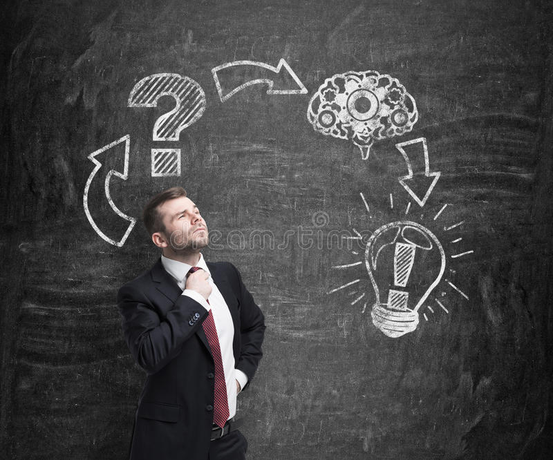 Businessman constructs a decision making procedure. The consequence of decision making process are drawn on the wall stock photos