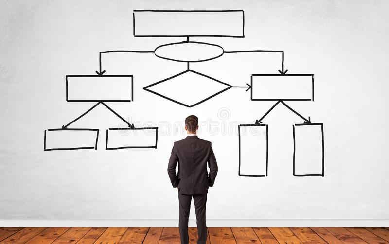 Businessman in doubt looking for solution concept with organizational chart royalty free stock image