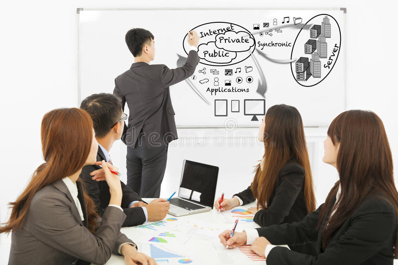 Businessman drawing about applications of portable equipments. In office royalty free stock photos