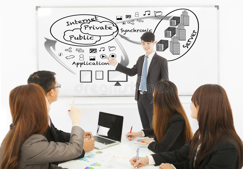 Businessman drawing about applications of portable equipments. In office royalty free stock photo