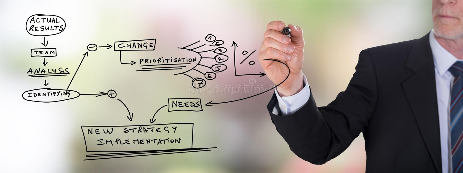 Business change concept drawn by a businessman royalty free stock image