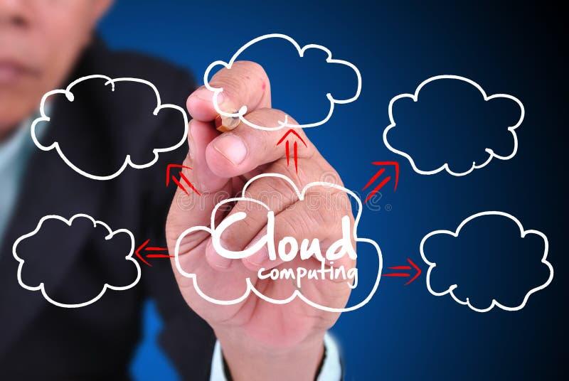 Businessman drawing a Cloud Computing royalty free stock image