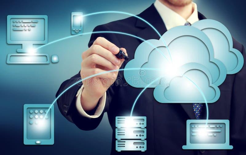Cloud Computing Concept. Businessman drawing cloud computing, technology connectivity concept stock illustration