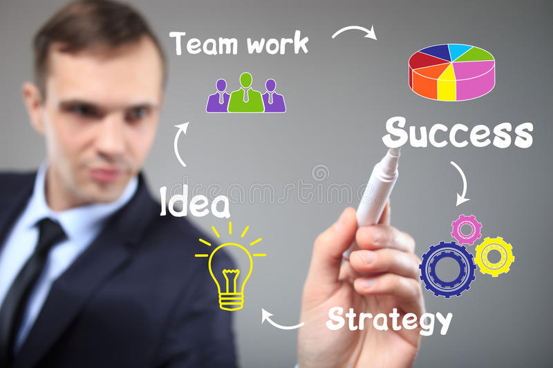 Businessman drawing the concept of profitable business. Success royalty free stock images