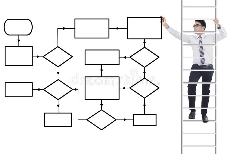 Businessman drawing flowchart. Young businessman climbing a ladder and drawing a business flowchart on the whiteboard stock image