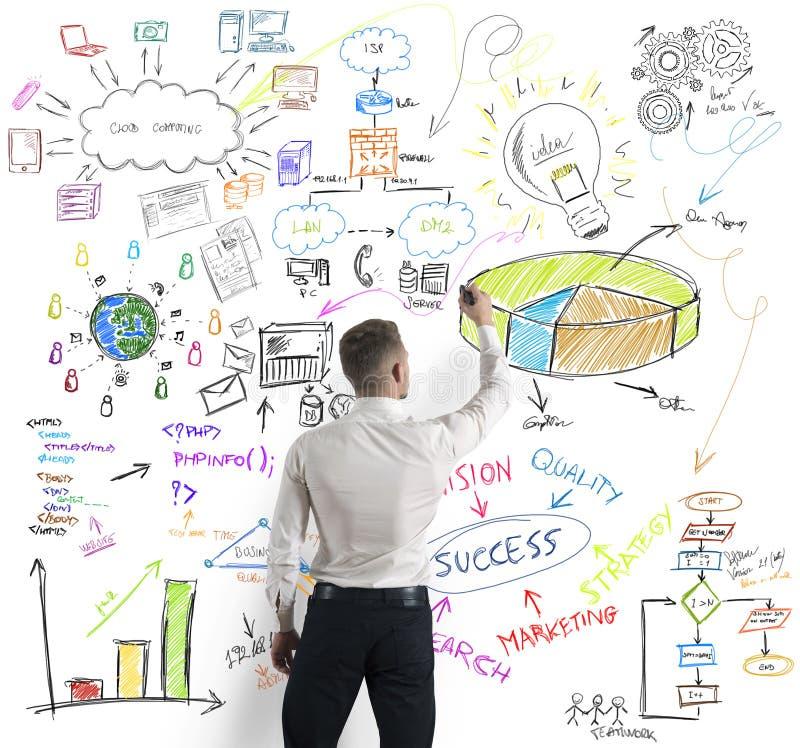 Modern business concept. Businessman drawing modern business concept