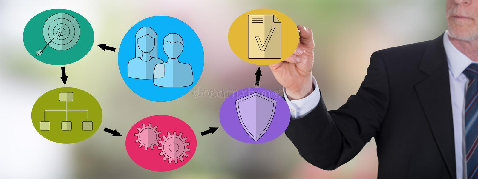 Project management concept drawn by a businessman. Businessman drawing a project management concept stock illustration