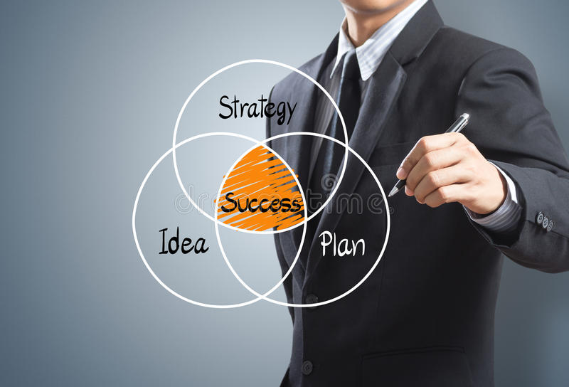 Businessman drawing success planning concept stock illustration