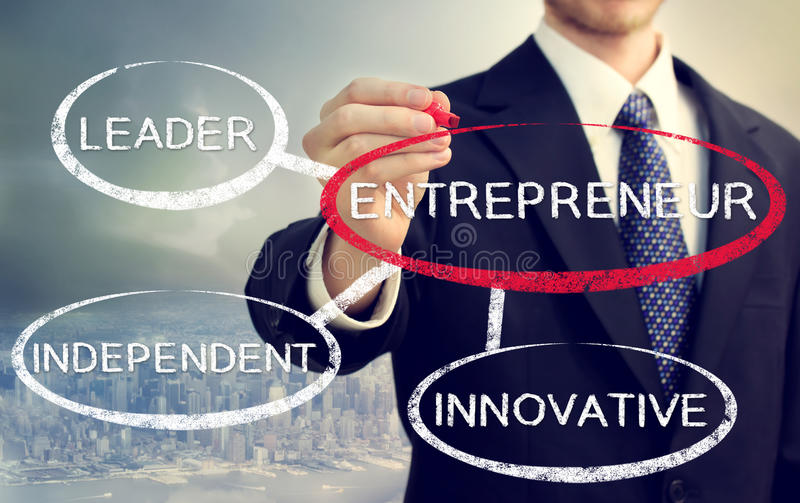 Businessman with entrepreneur. Businessman circling an entrepreneur bubble over big city background stock photos