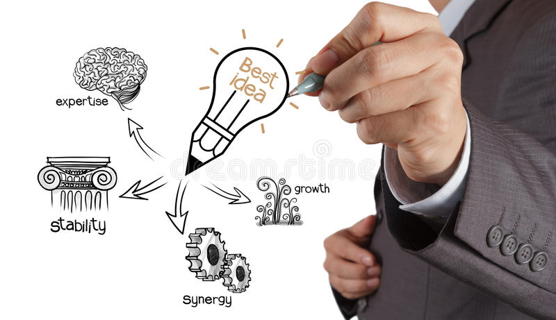 Businessman hand drawing the best idea diagram. As concept stock photo