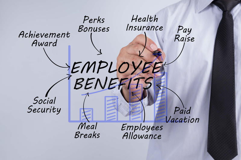 Businessman hand drawing employee benefits, Business Concept. stock photography
